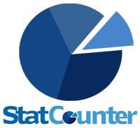 Website StatCounter